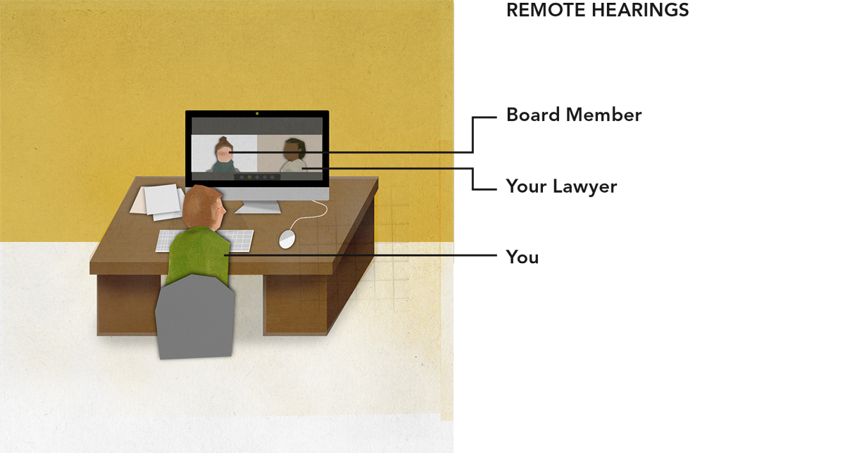 Remote Hearing